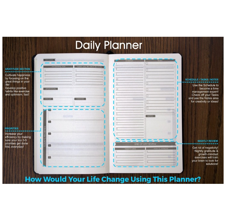 Kitchen Planning Software Review